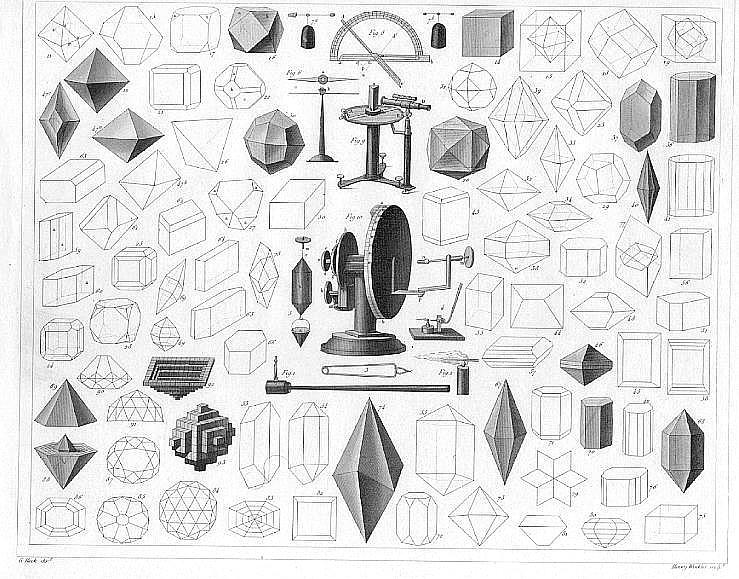 http://www.georgehart.com/virtual-polyhedra/figs/crystals-heck.jpg